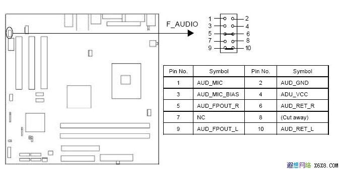 机箱前置音频跳线的连接方法